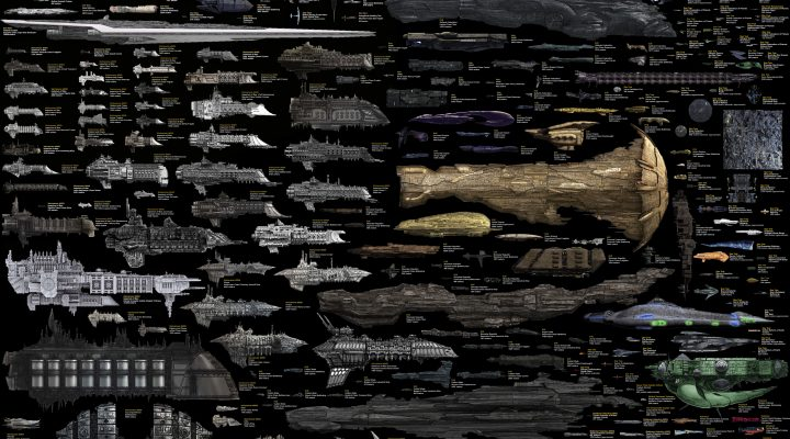 Every Sci-Fi Starship Ever In One Awesome Poster (ART)