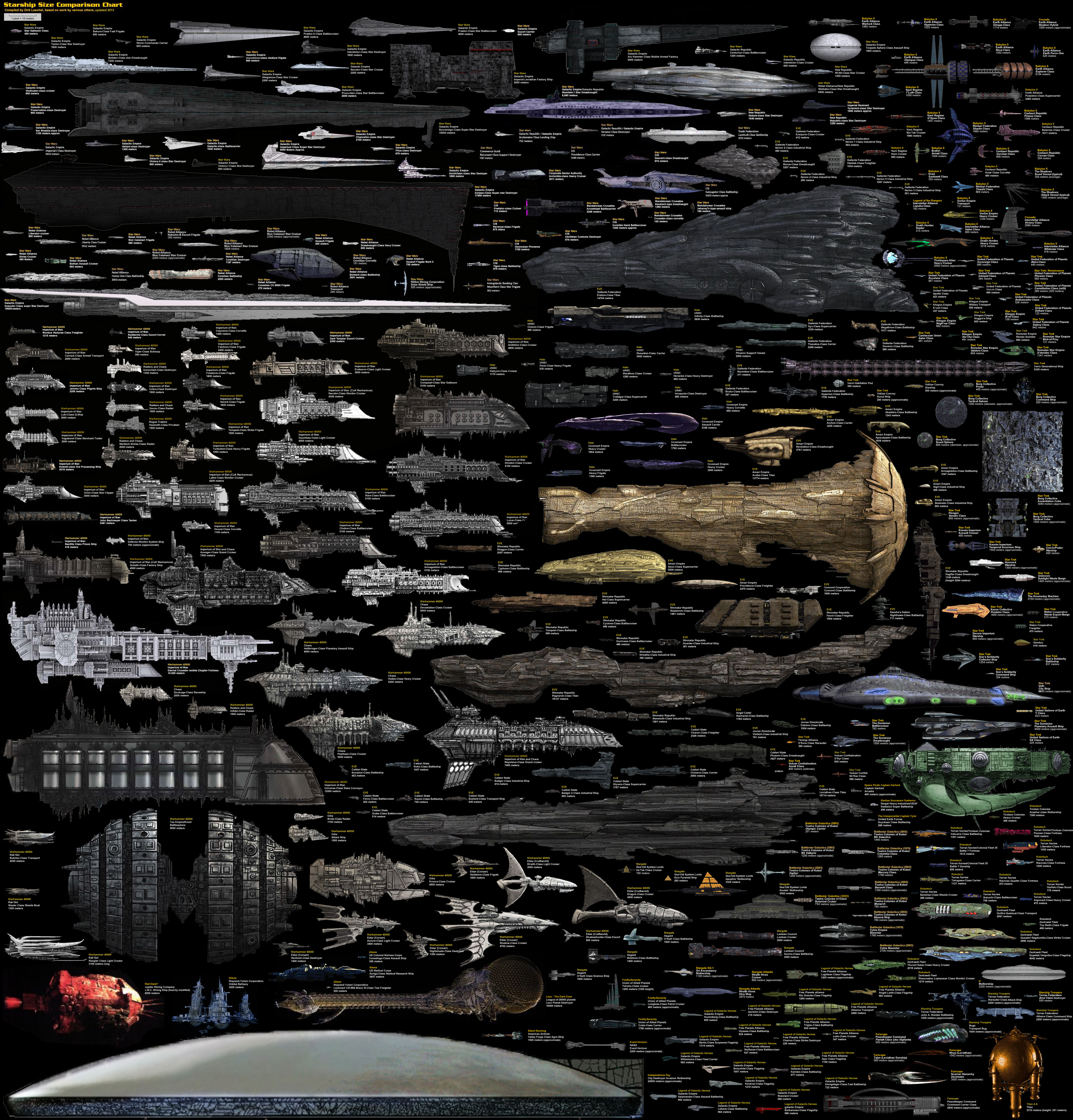 Every Sci-Fi Starship Ever In One Awesome Poster